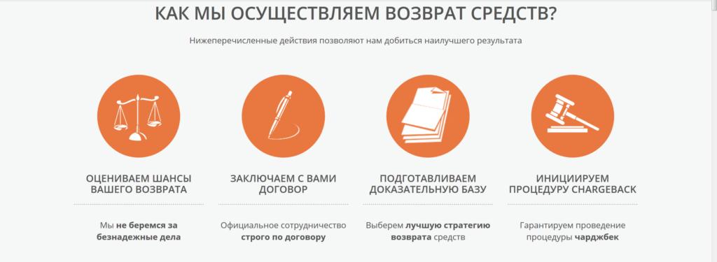 infoscam.ru методы возврата средств